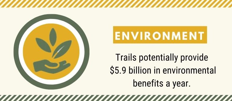Environmental Benefits of Trails